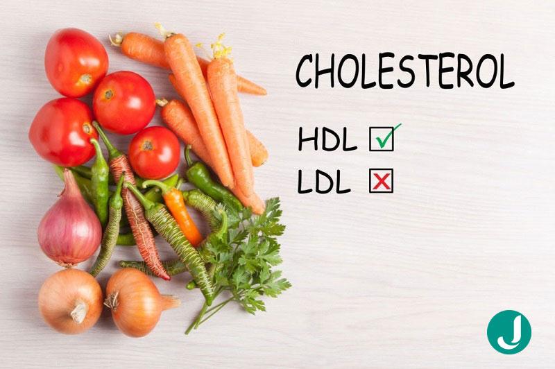 جلوگیری از بالا رفتن کلسترول خون
